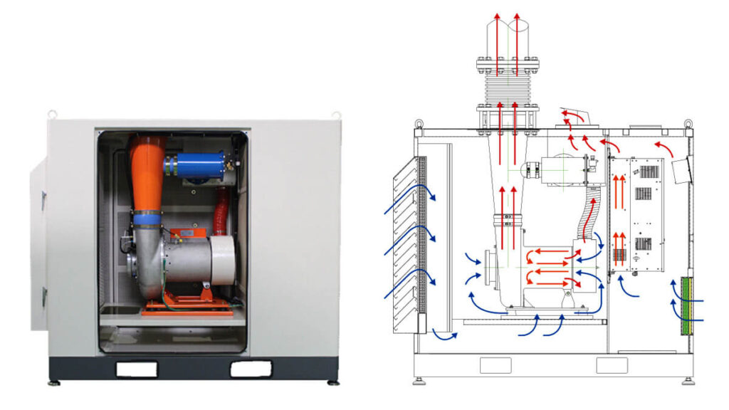 Lone-Star-High-Speed-Gearless-Turbo-Blower-Packaged-System-Cooling