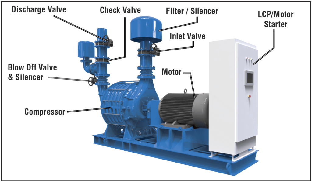 Lone-Star-Multistage-Centrifugal-Turbo-Blower-Components.jpg