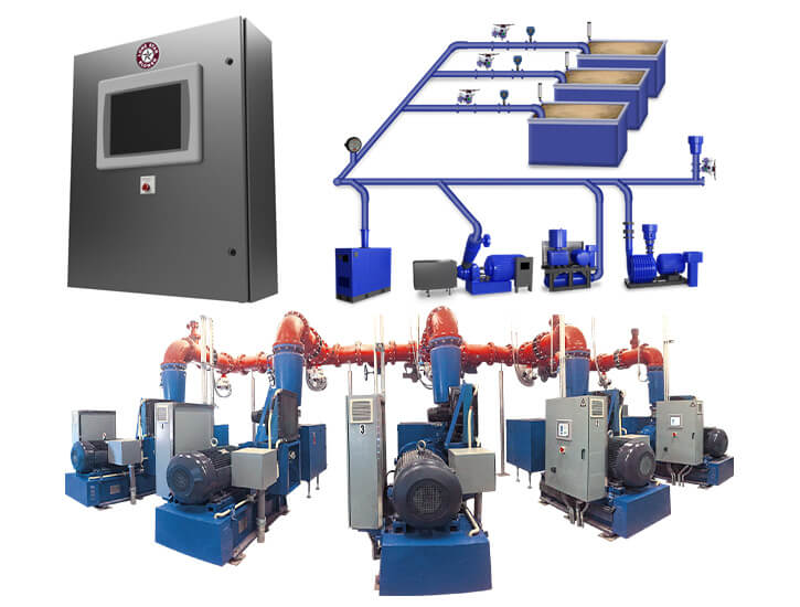 sMAC--Control-Systems-Sequencing-multiple-blowers