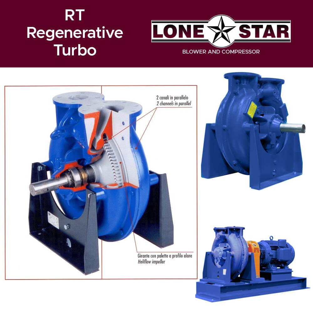 RT Regenerative Turbo Lone Star Blower