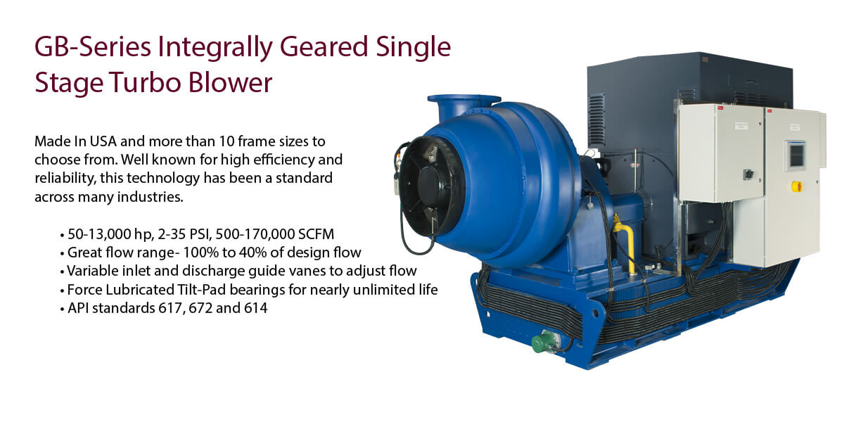 GB-Series Integrally Geared Single Stage Turbo Blower
