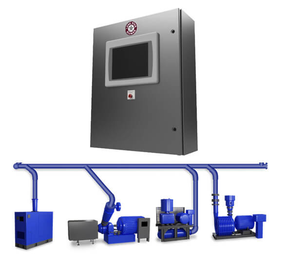 sLOC--sMAC-Control-Systems-Geared-Gearless-Multistage-Positive-Displacement-Technology